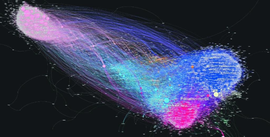 Τα δίκτυα των ελληνικών λογαριασμών στο twitter, αυθεντικών και bots με βάση το πόσο αλληλεπιδρούν και αναπαράγονται μεταξύ τους.